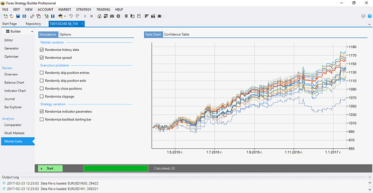 Binary options robot trading features for better performance