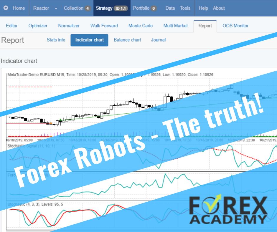 forex-robot-academy