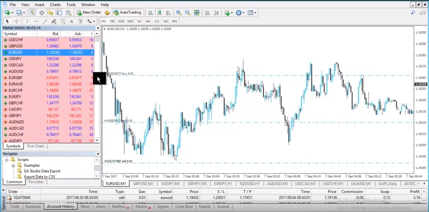 Forex historical data - how to export properly | EA Forex Academy