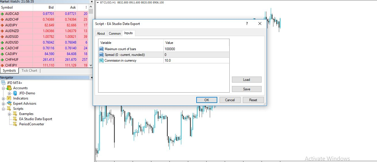 Forex historical data daily