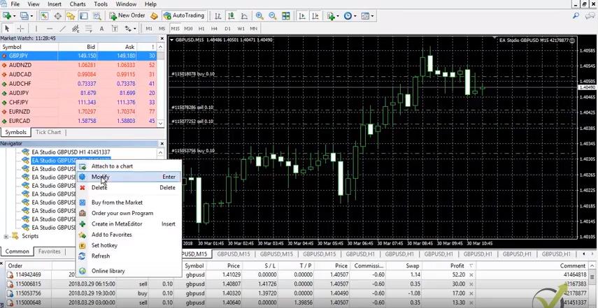Profitable Expert Advisor trading on MetaTrader 4