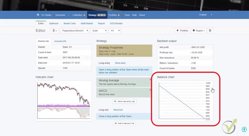 See the results of the Forex robot immediately