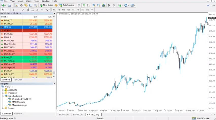 learn to trade with the huge trend