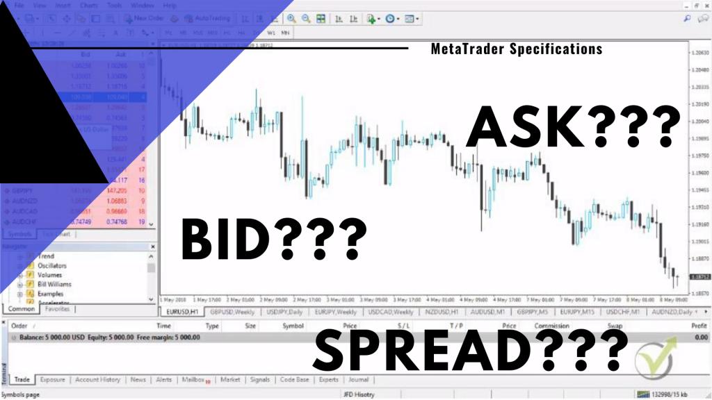 bid-ask-spread