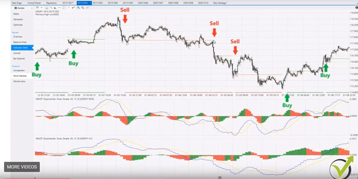 Forex algo trading filters