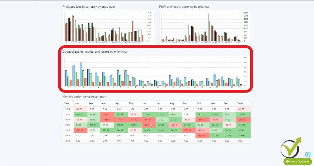 backtesting trading with count of trades