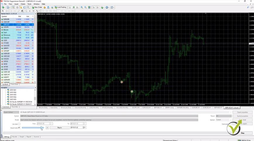 Backtesting Forex Expert Advisors in Meta Trader 4 | EA Forex Academy