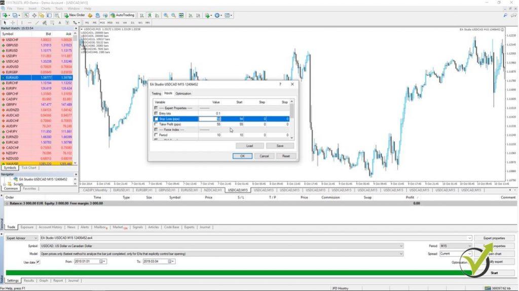 Metatrader Expert Advisor backtester