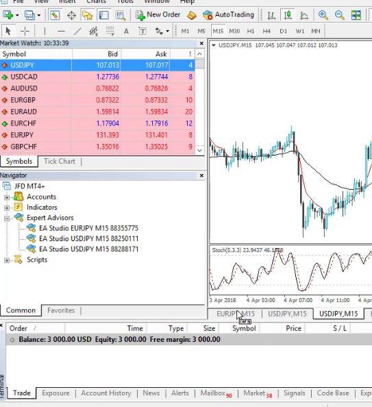 Trading de Forex