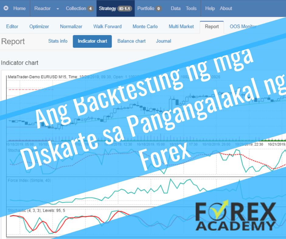 Ang Backtesting ng mga Diskarte sa Pangangalakal ng Forex