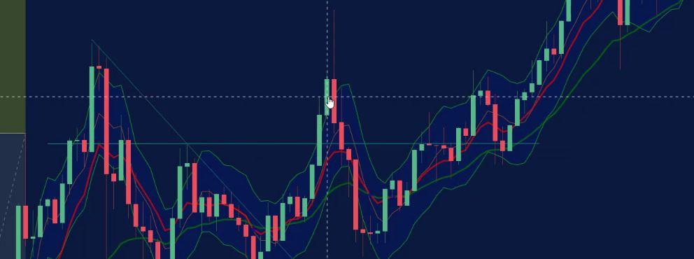 Bitcoin trading example