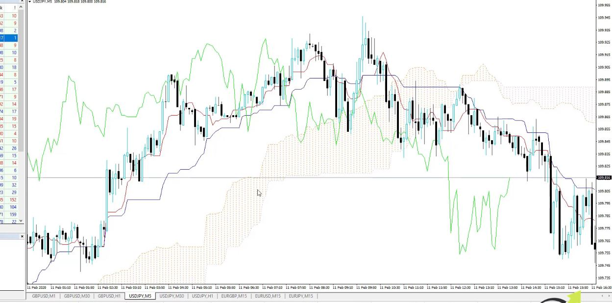 the cloud for forex robot ea