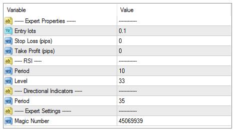 MetaTrader 5 inputs EA