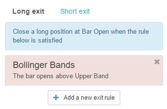 Forex Exit Indicator Bollinger Bands