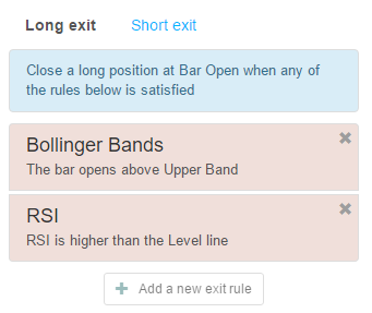 Forex Exit Indicators the BB and RSI