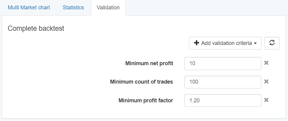 multi market testing validation