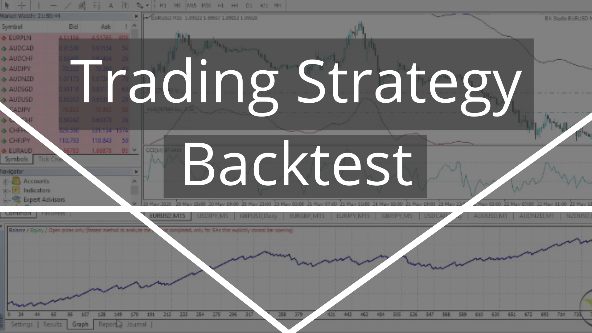 trading stratety backtest on MetaTrader