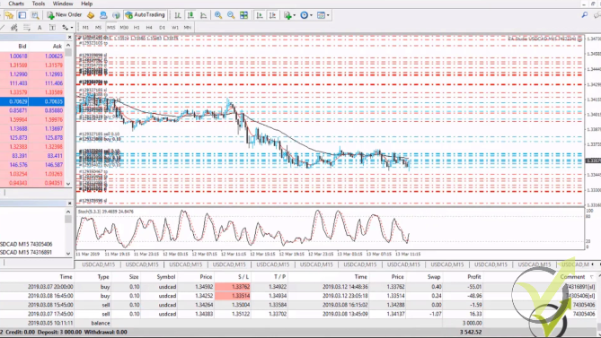 algo trading on MetaTrader