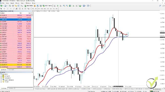best trading signals