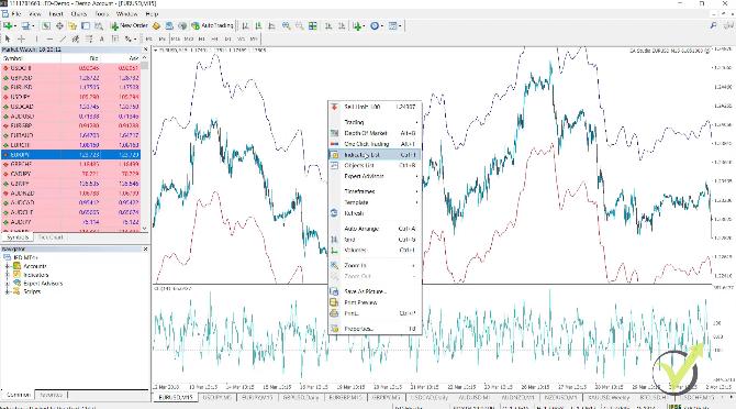 forex trading sisgnals on MetaTrader