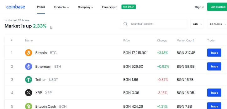 price action trade on Coinbase
