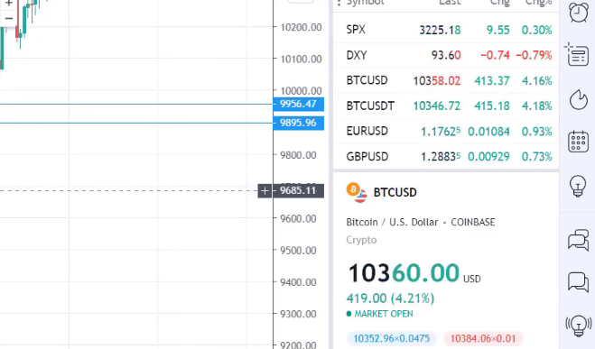 price action trader
