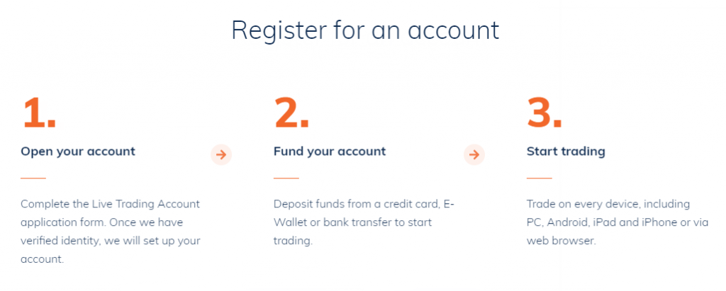 ATFX broker account opening