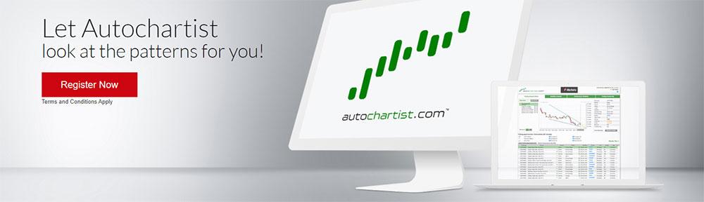 HotForex Autocharist tool