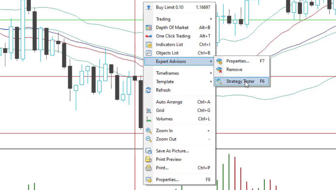 Backtest EA with MetaTrader Strategy Tester