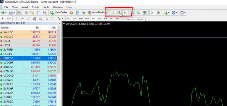 Switch to bar chart or line chart in MetaTrader 4