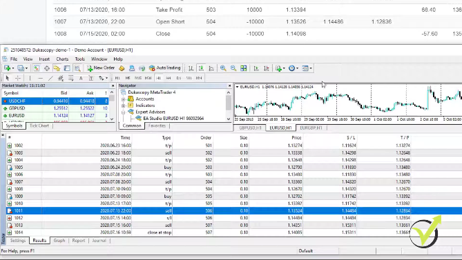 example of data comparison in backtest trading strategy
