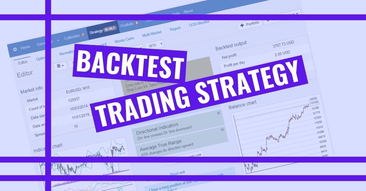 Backtest Forex Strategy