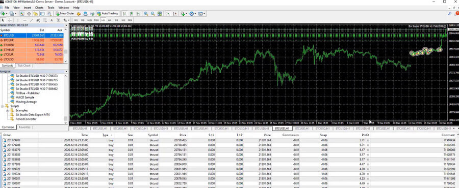 my Forex trader story in Algorithmic trading