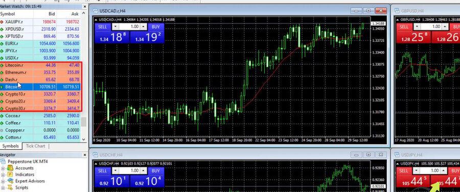 Cryptocurrencies in MT4 Market Watch