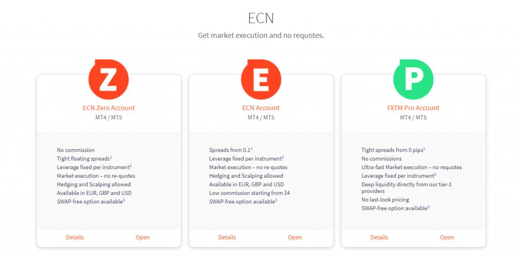 ECN Account Types at FXTM