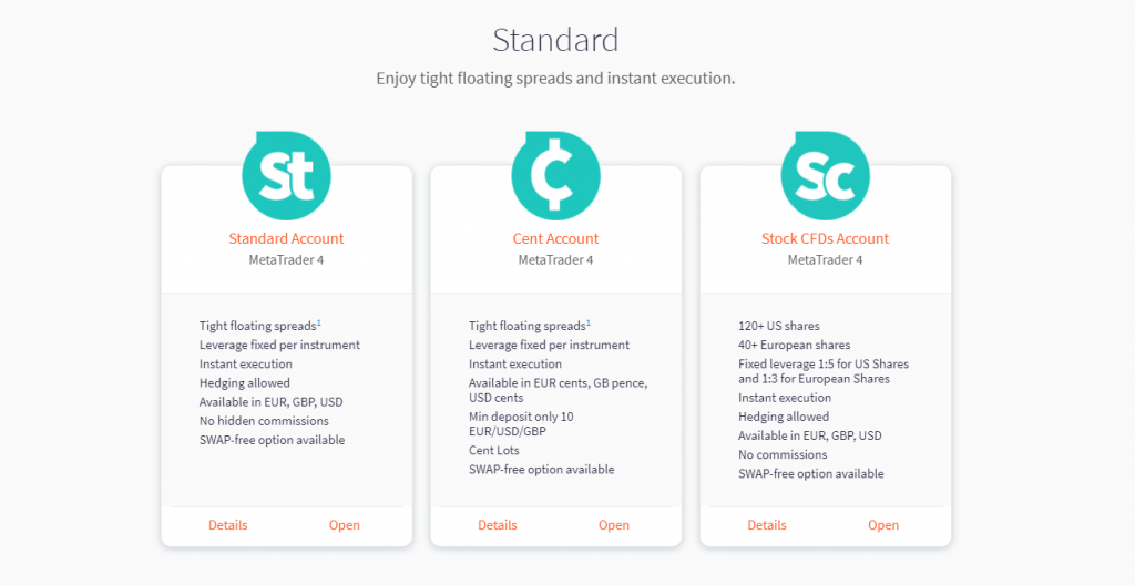 FXTM Standard Account Type