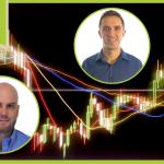 Stock Market Course – Invest in Tesla, Amazon, Facebook, Microsoft & Google