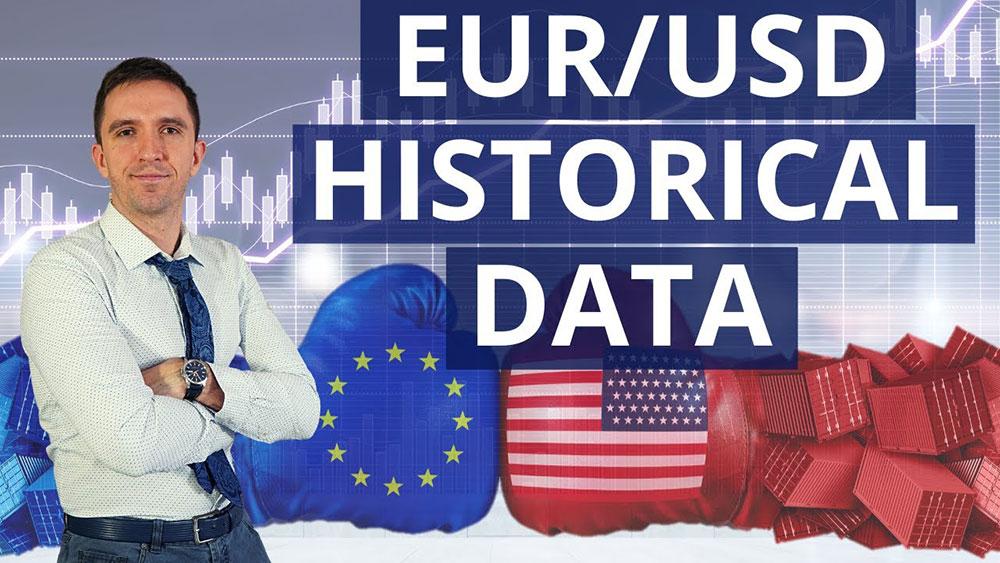 EURUSD Historical Data Download