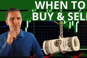 Forex Buy and Sell explained