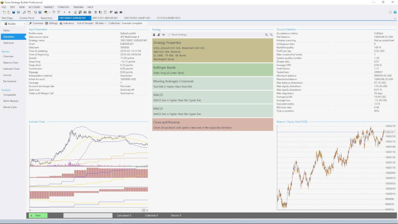 Generate automatically Forex Strategies