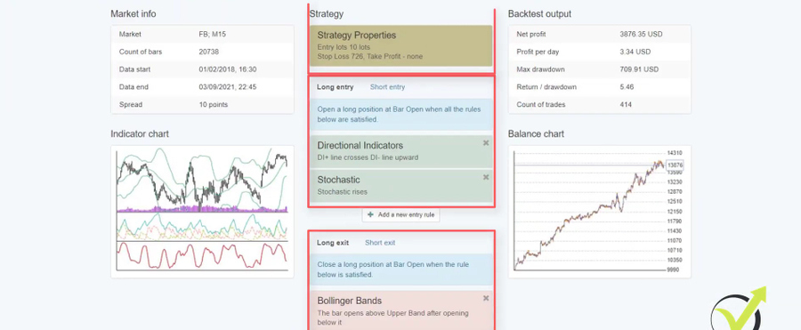 using a strategy builder to create a trading robot