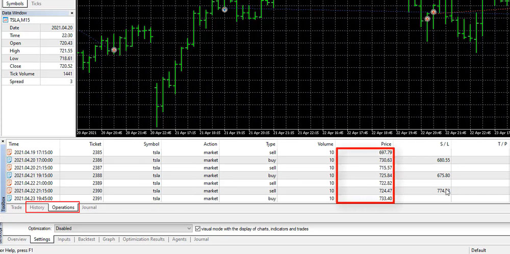 History and Operations tabs are separate in MetaTrader 5