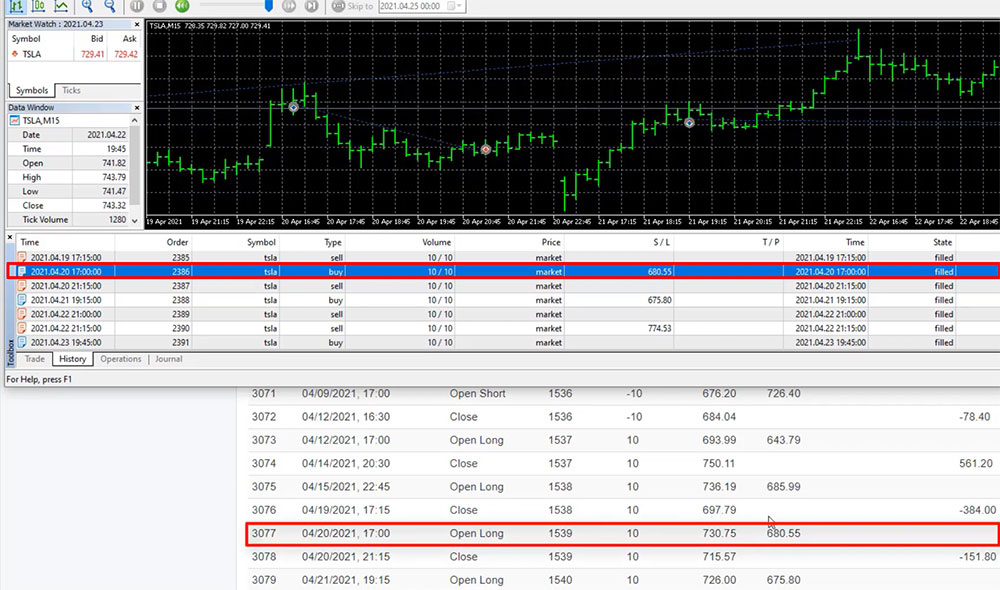 Comparing the results in MetaTrader 5 Strategy Tester and EA Studio
