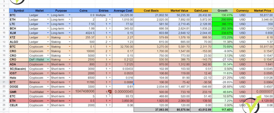 My Cryptocurrency spreadsheet