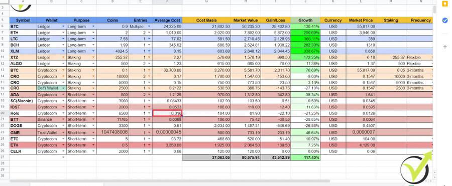 My Cryptocurrency portfolio spreadsheet