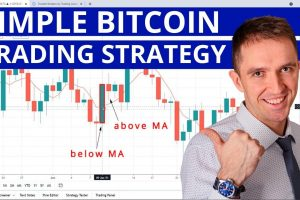 Simple Bitcoin Trading Strategy Explanation