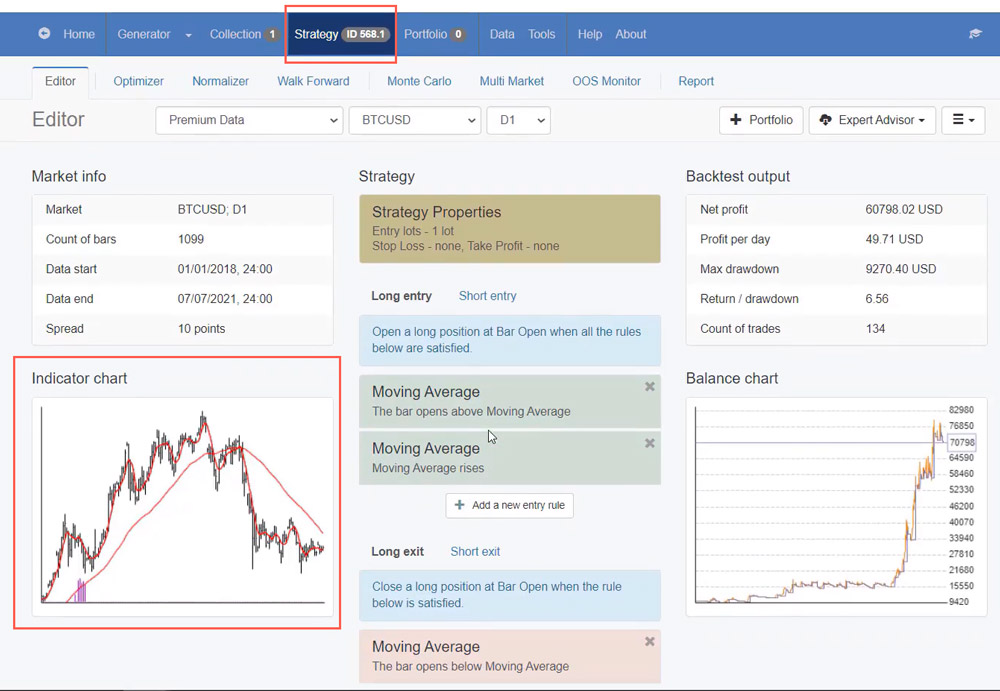 Bitcoin trading strategy in EA Studio