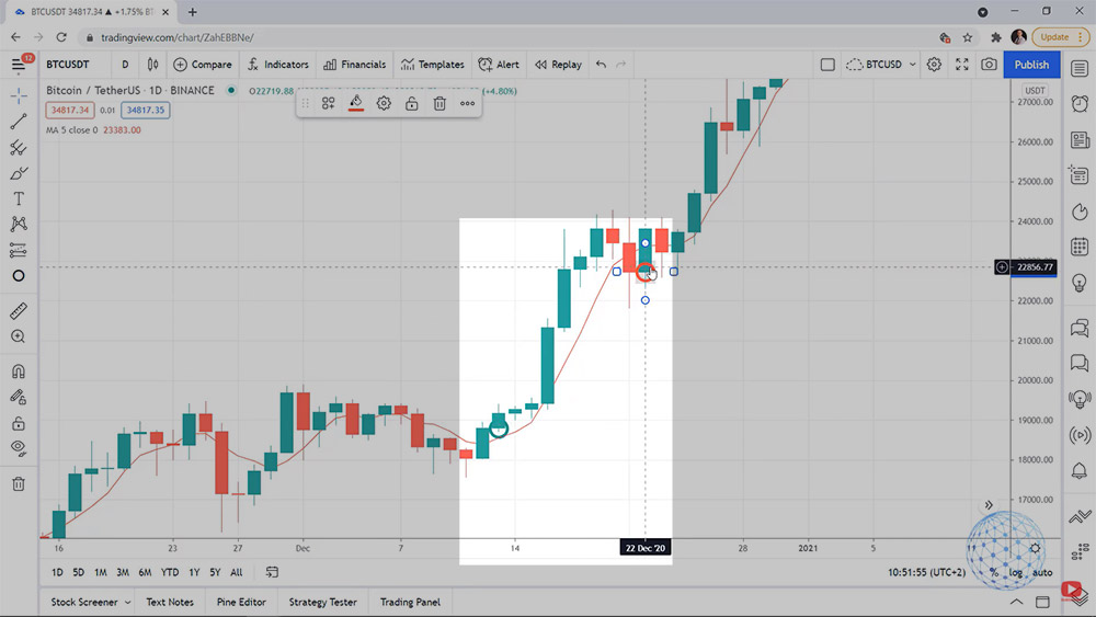 Bitcoin trading strategy example while market was in uptrend