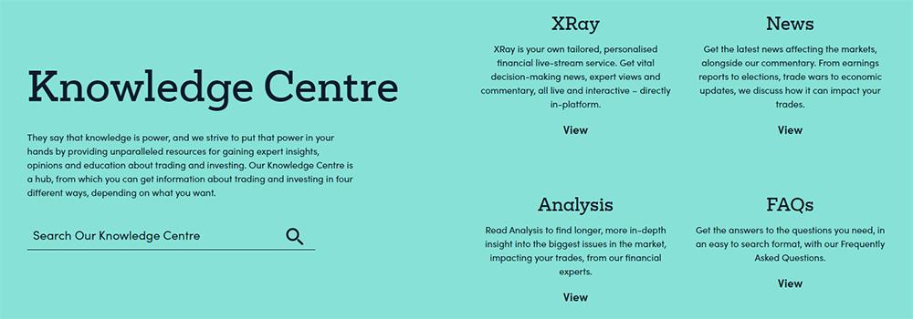Markets.com knowledge center