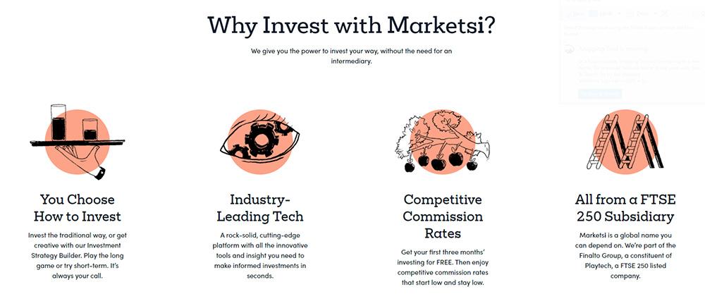 Marketsi platform features